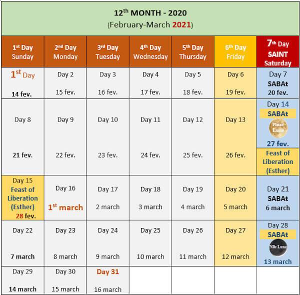 Image - 12th Month Calendar