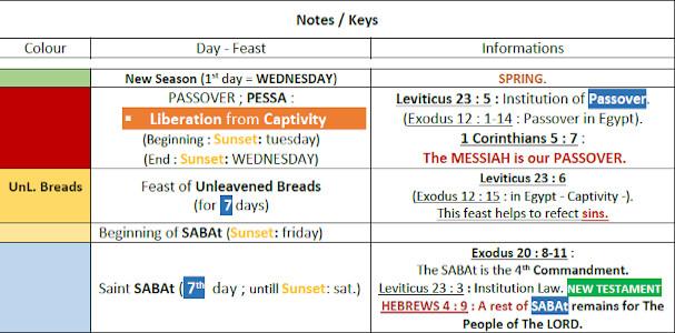 Calendar 2021-2022 Month 1 - Message
