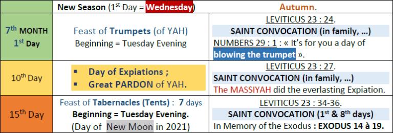 Image Calendar_2021_2022_7th_Month_b_Cprsd